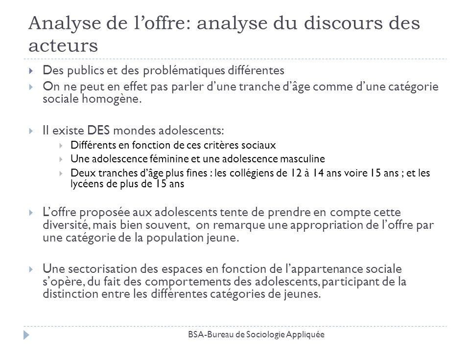 Analyse de loffre: analyse du discours des acteurs BSA-Bureau de Sociologie Appliquée Des publics et des problématiques différentes On ne peut en effe