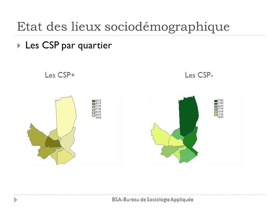 Etat des lieux sociodémographique Les CSP par quartier Les CSP+Les CSP- BSA-Bureau de Sociologie Appliquée