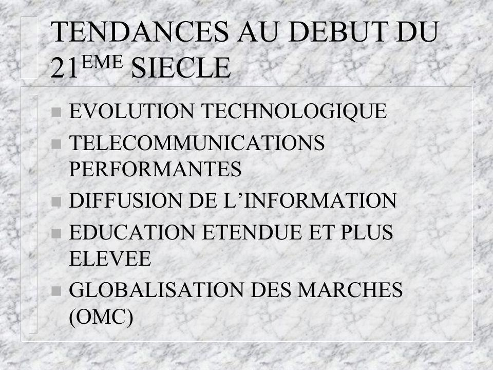 TENDANCES AU DEBUT DU 21 EME SIECLE n EVOLUTION TECHNOLOGIQUE n TELECOMMUNICATIONS PERFORMANTES n DIFFUSION DE LINFORMATION n EDUCATION ETENDUE ET PLUS ELEVEE n GLOBALISATION DES MARCHES (OMC)