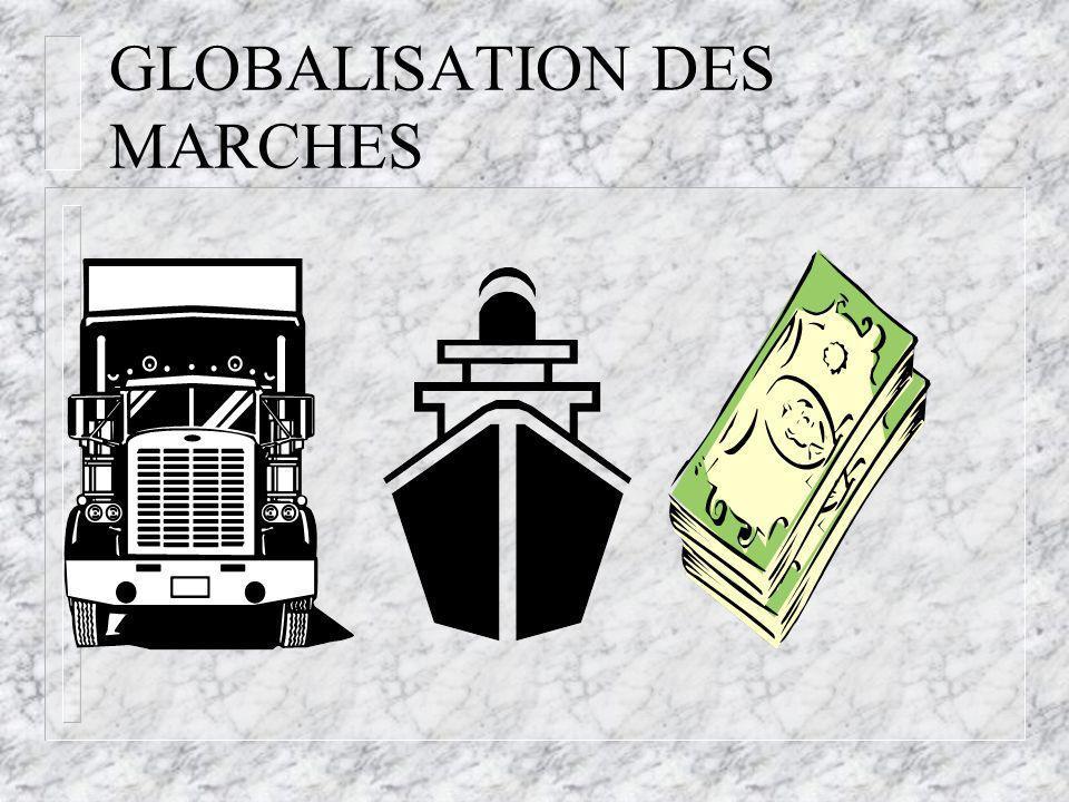 GLOBALISATION DES MARCHES