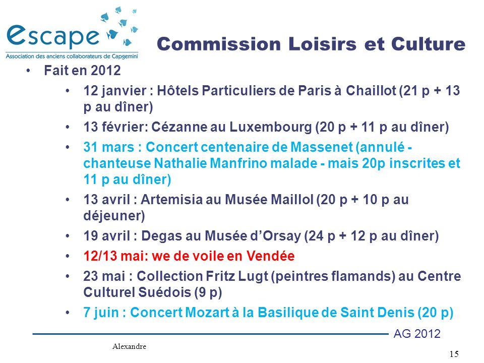 15 AG 2012 Commission Loisirs et Culture Fait en 2012 12 janvier : Hôtels Particuliers de Paris à Chaillot (21 p + 13 p au dîner) 13 février: Cézanne au Luxembourg (20 p + 11 p au dîner) 31 mars : Concert centenaire de Massenet (annulé - chanteuse Nathalie Manfrino malade - mais 20p inscrites et 11 p au dîner) 13 avril : Artemisia au Musée Maillol (20 p + 10 p au déjeuner) 19 avril : Degas au Musée dOrsay (24 p + 12 p au dîner) 12/13 mai: we de voile en Vendée 23 mai : Collection Fritz Lugt (peintres flamands) au Centre Culturel Suédois (9 p) 7 juin : Concert Mozart à la Basilique de Saint Denis (20 p) Alexandre