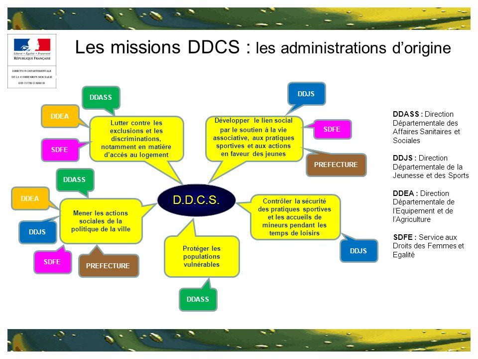Les missions DDCS : les administrations dorigine Développer le lien social par le soutien à la vie associative, aux pratiques sportives et aux actions