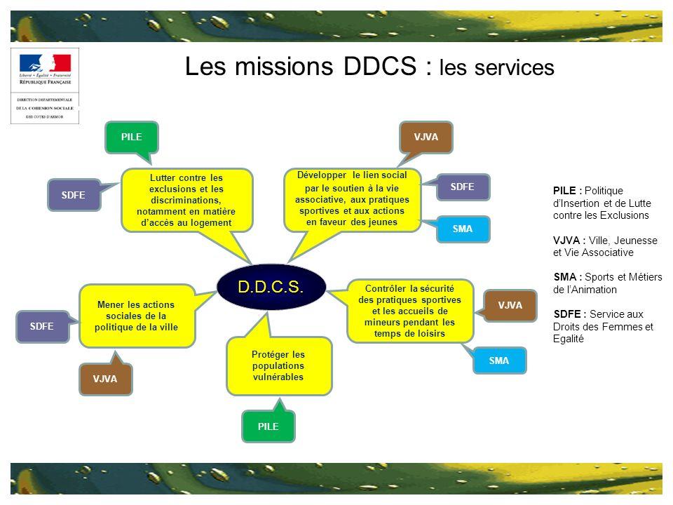 Les missions DDCS : les services Développer le lien social par le soutien à la vie associative, aux pratiques sportives et aux actions en faveur des j