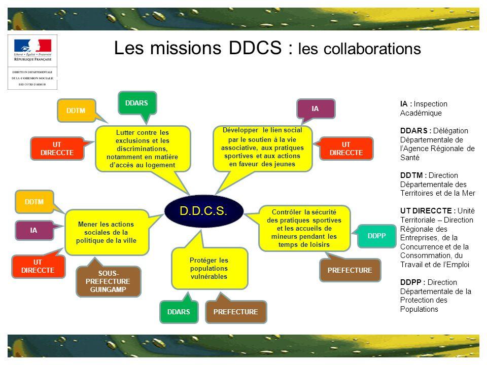 Les missions DDCS : les collaborations Développer le lien social par le soutien à la vie associative, aux pratiques sportives et aux actions en faveur
