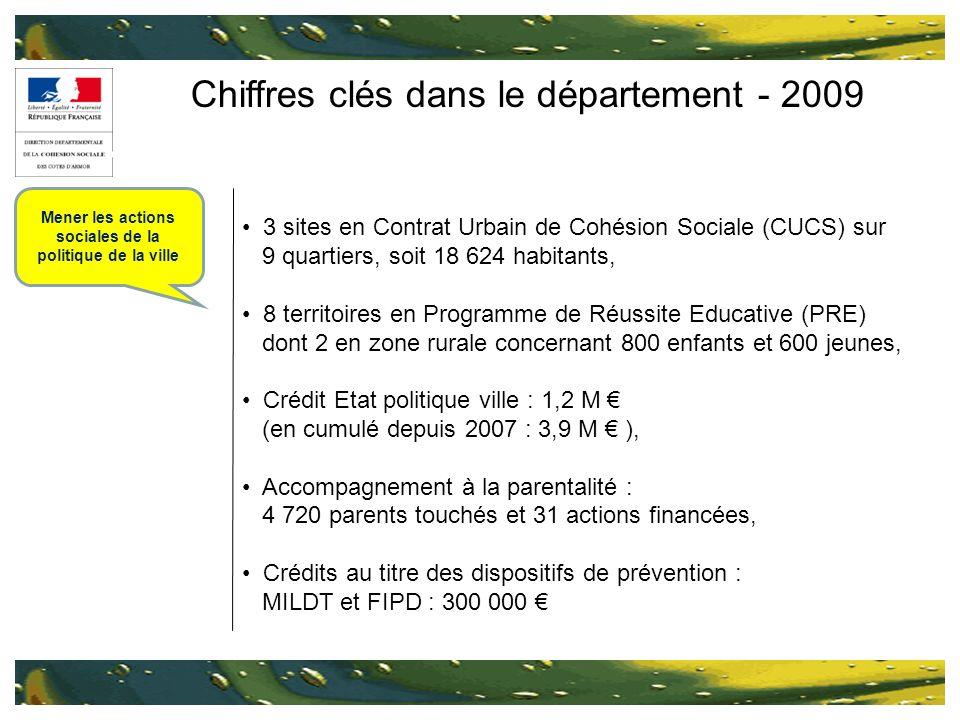 Chiffres clés dans le département - 2009 3 sites en Contrat Urbain de Cohésion Sociale (CUCS) sur 9 quartiers, soit 18 624 habitants, 8 territoires en