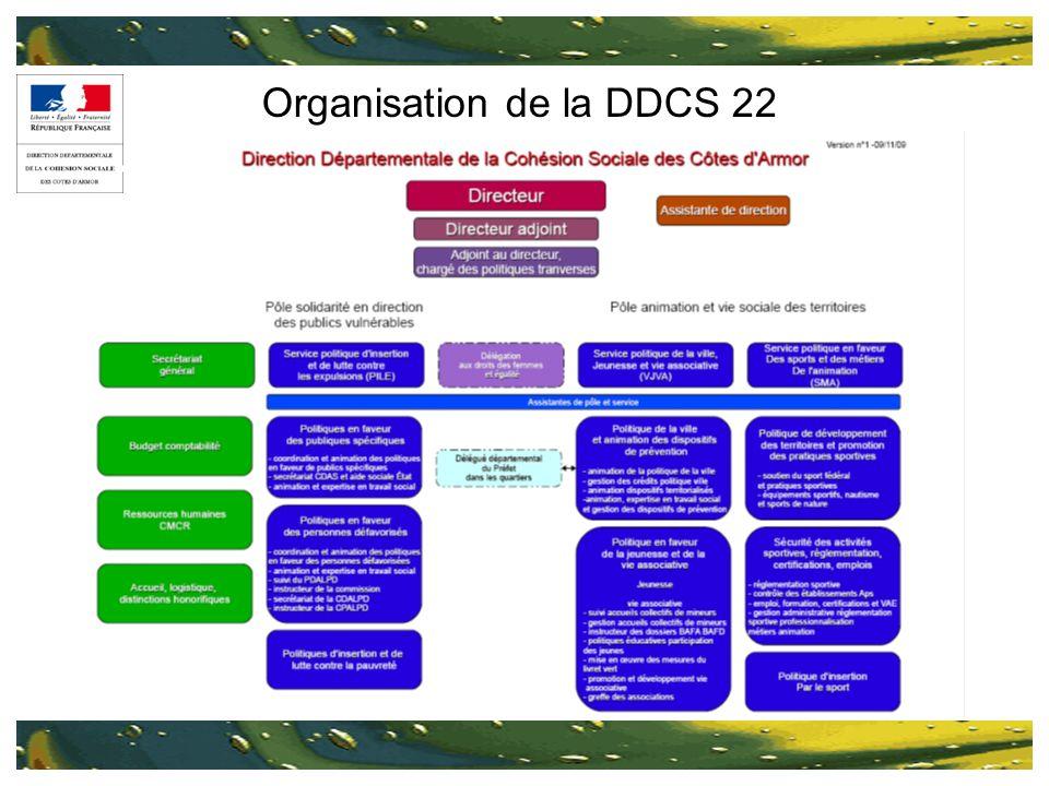 Organisation de la DDCS 22