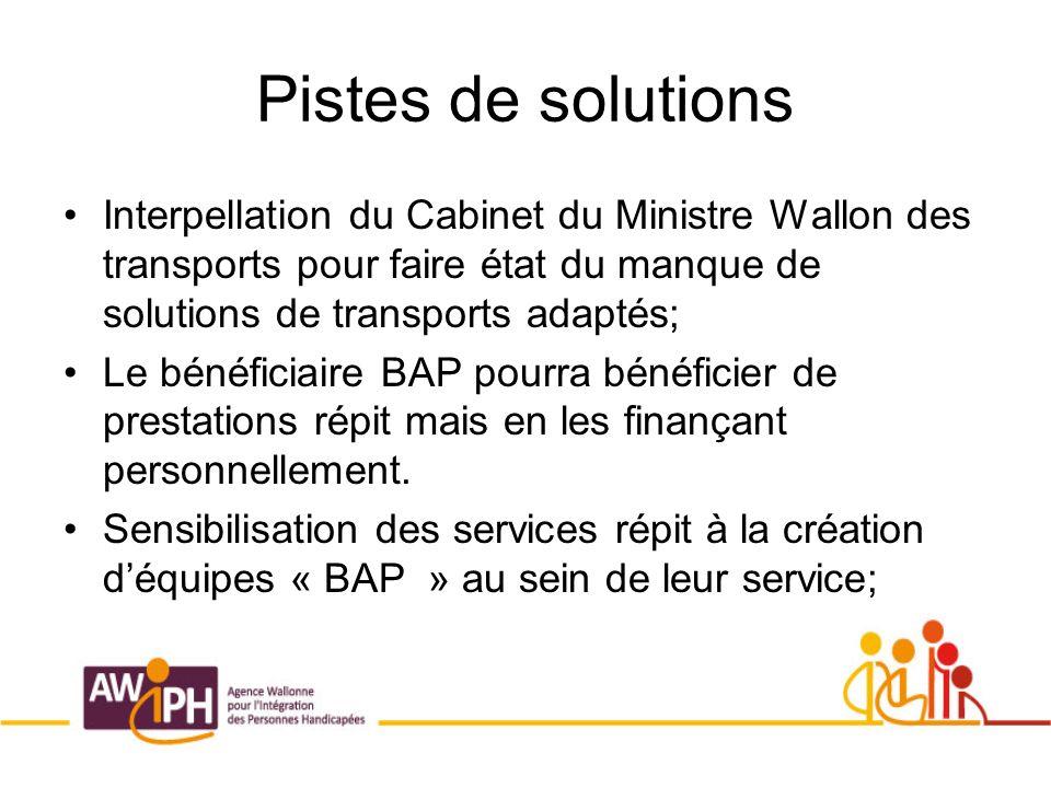 Pistes de solutions Interpellation du Cabinet du Ministre Wallon des transports pour faire état du manque de solutions de transports adaptés; Le bénéficiaire BAP pourra bénéficier de prestations répit mais en les finançant personnellement.