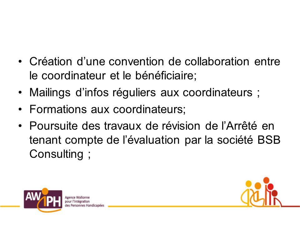 Création dune convention de collaboration entre le coordinateur et le bénéficiaire; Mailings dinfos réguliers aux coordinateurs ; Formations aux coordinateurs; Poursuite des travaux de révision de lArrêté en tenant compte de lévaluation par la société BSB Consulting ;