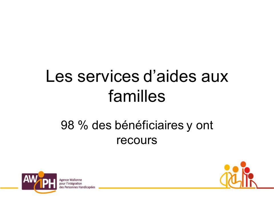 Les services daides aux familles 98 % des bénéficiaires y ont recours