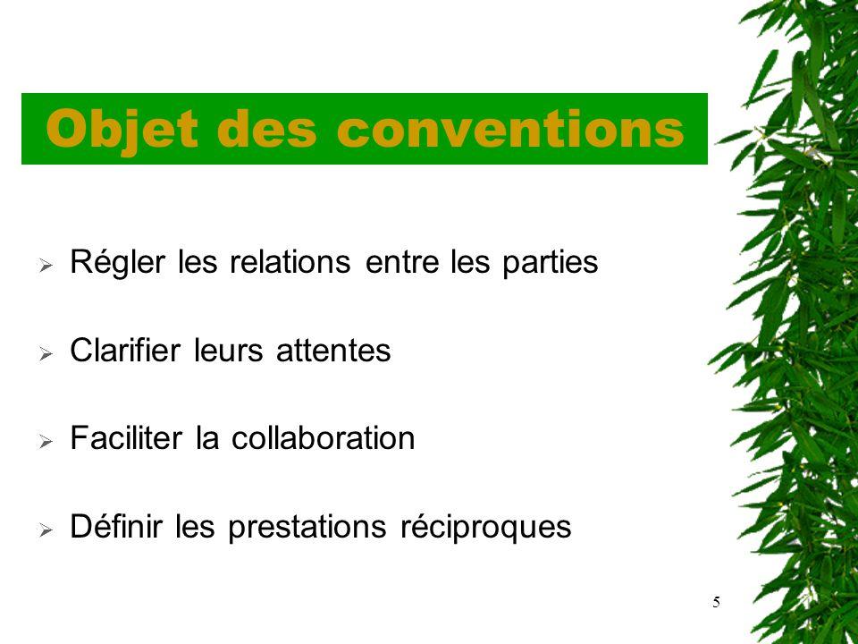5 Objet des conventions Régler les relations entre les parties Clarifier leurs attentes Faciliter la collaboration Définir les prestations réciproques