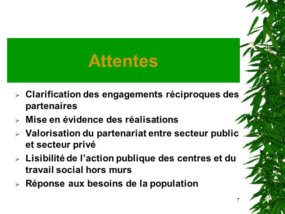 7 Attentes Clarification des engagements réciproques des partenaires Mise en évidence des réalisations Valorisation du partenariat entre secteur public et secteur privé Lisibilité de laction publique des centres et du travail social hors murs Réponse aux besoins de la population