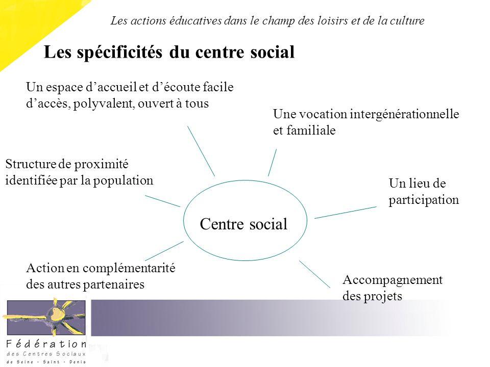 Les actions éducatives dans le champ des loisirs et de la culture Les spécificités du centre social Structure de proximité identifiée par la populatio