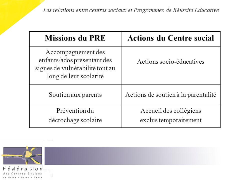 Les relations entre centres sociaux et Programmes de Réussite Educative Missions du PREActions du Centre social Accompagnement des enfants/ados présen