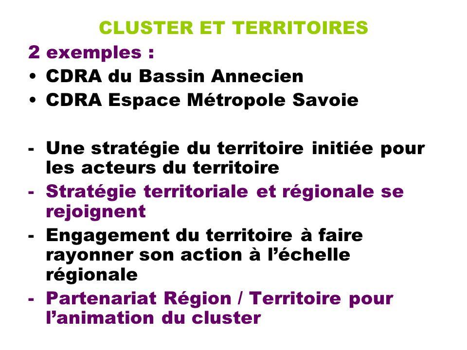 CLUSTER ET TERRITOIRES 2 exemples : CDRA du Bassin Annecien CDRA Espace Métropole Savoie -Une stratégie du territoire initiée pour les acteurs du territoire -Stratégie territoriale et régionale se rejoignent -Engagement du territoire à faire rayonner son action à léchelle régionale -Partenariat Région / Territoire pour lanimation du cluster