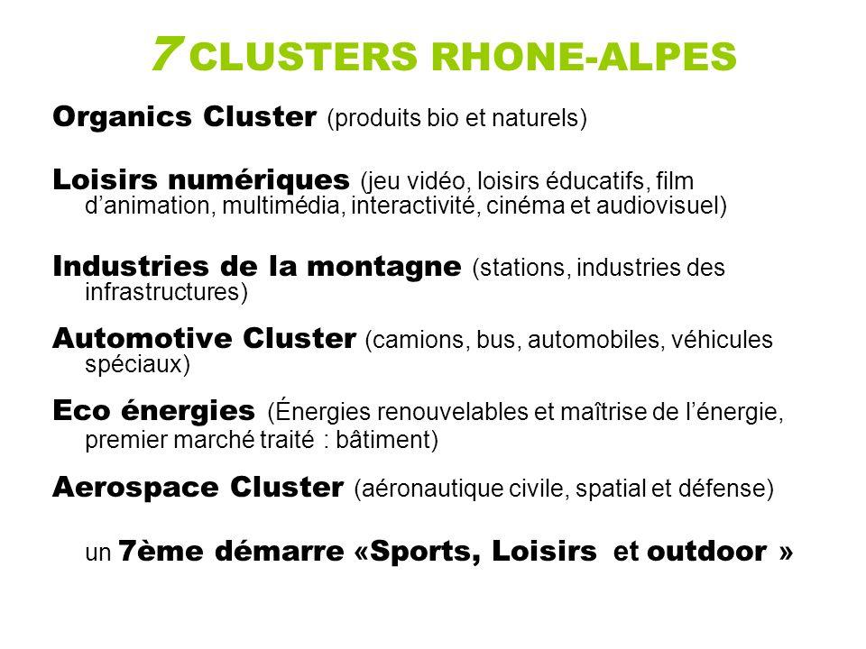 7 CLUSTERS RHONE-ALPES Organics Cluster (produits bio et naturels) Loisirs numériques (jeu vidéo, loisirs éducatifs, film danimation, multimédia, interactivité, cinéma et audiovisuel) Industries de la montagne (stations, industries des infrastructures) Automotive Cluster (camions, bus, automobiles, véhicules spéciaux) Eco énergies (Énergies renouvelables et maîtrise de lénergie, premier marché traité : bâtiment) Aerospace Cluster (aéronautique civile, spatial et défense) un 7ème démarre « Sports, Loisirs et outdoor »