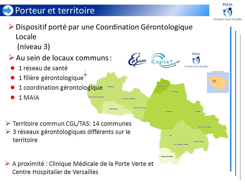 Porteur et territoire Dispositif porté par une Coordination Gérontologique Locale (niveau 3) Au sein de locaux communs : 1 réseau de santé 1 filière g