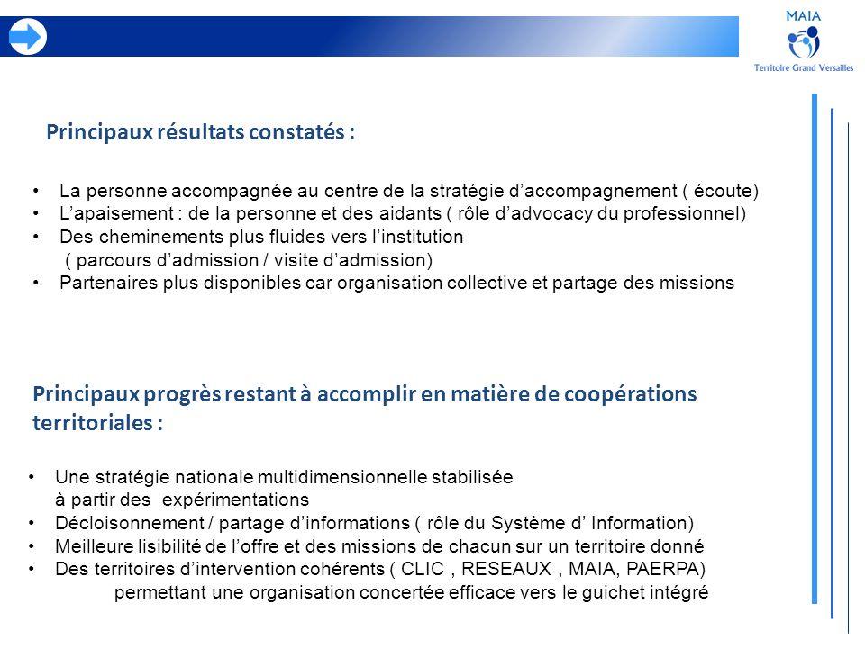 Principaux résultats constatés : Principaux progrès restant à accomplir en matière de coopérations territoriales : La personne accompagnée au centre d