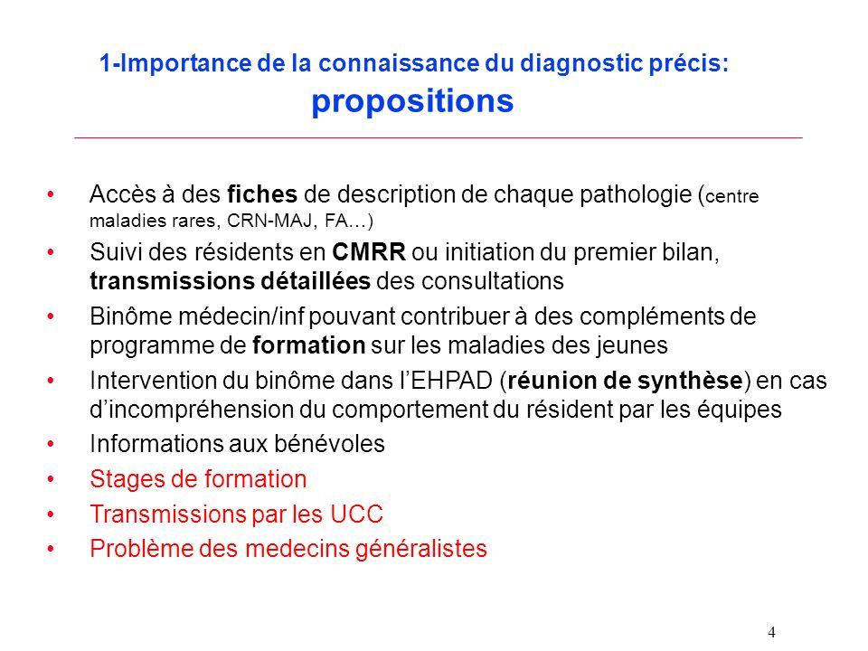 4 1-Importance de la connaissance du diagnostic précis: propositions Accès à des fiches de description de chaque pathologie ( centre maladies rares, C