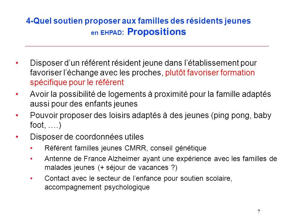 7 4-Quel soutien proposer aux familles des résidents jeunes en EHPAD : Propositions Disposer dun référent résident jeune dans létablissement pour favo
