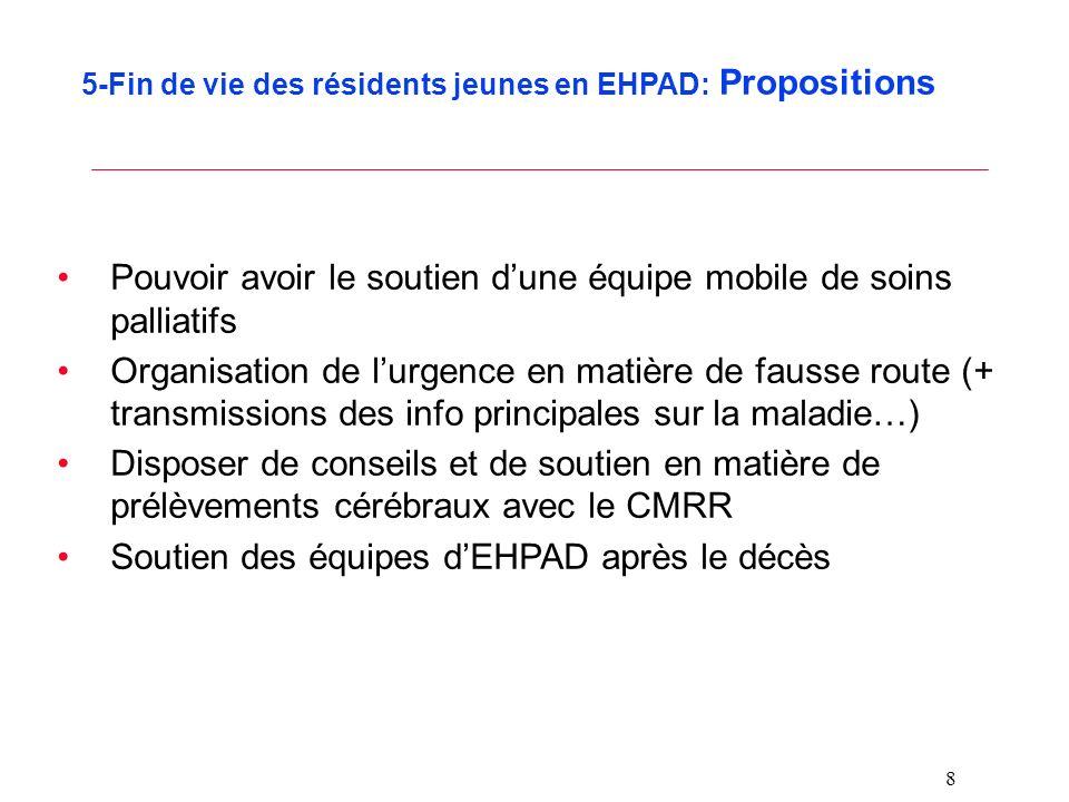 8 5-Fin de vie des résidents jeunes en EHPAD: Propositions Pouvoir avoir le soutien dune équipe mobile de soins palliatifs Organisation de lurgence en