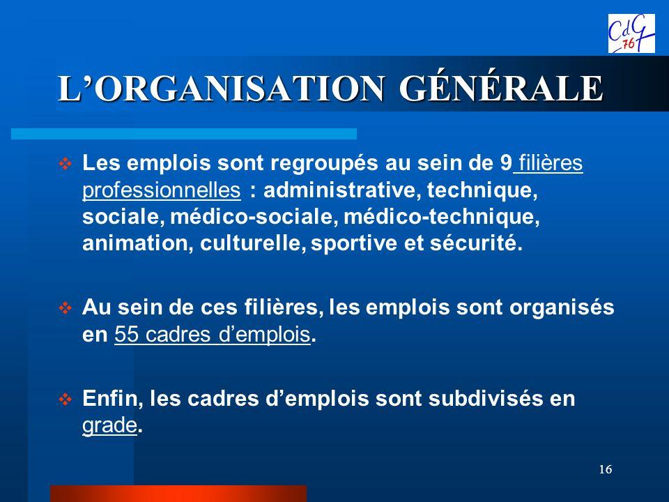 16 LORGANISATION GÉNÉRALE Les emplois sont regroupés au sein de 9 filières professionnelles : administrative, technique, sociale, médico-sociale, médi