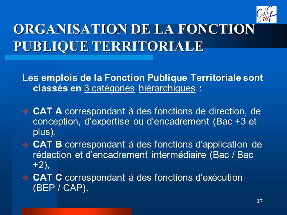 17 ORGANISATION DE LA FONCTION PUBLIQUE TERRITORIALE Les emplois de la Fonction Publique Territoriale sont classés en 3 catégories hiérarchiques : CAT