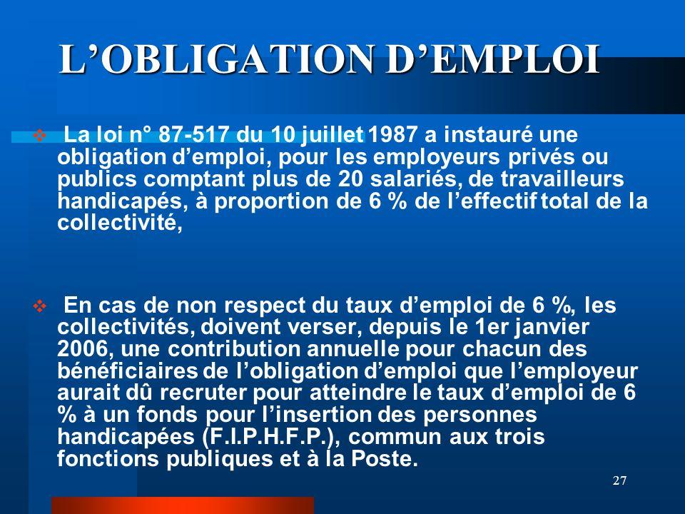 27 LOBLIGATION DEMPLOI La loi n° 87-517 du 10 juillet 1987 a instauré une obligation demploi, pour les employeurs privés ou publics comptant plus de 2