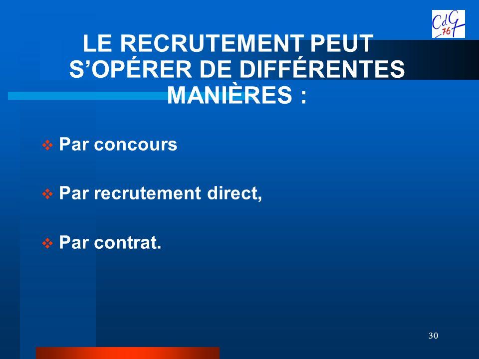 30 LE RECRUTEMENT PEUT SOPÉRER DE DIFFÉRENTES MANIÈRES : Par concours Par recrutement direct, Par contrat.