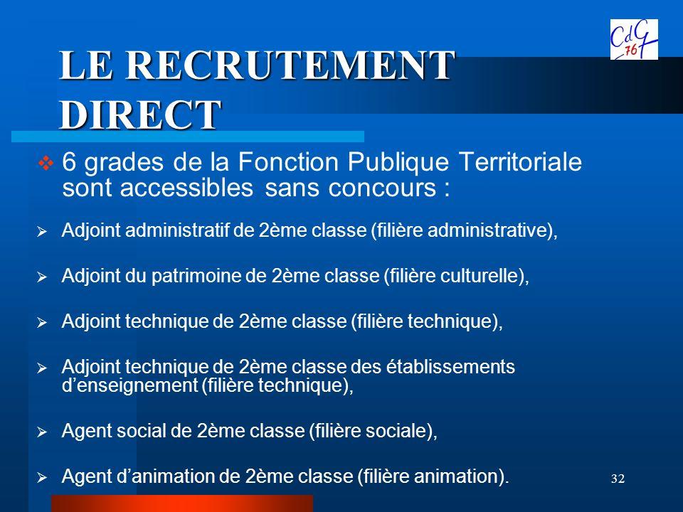 32 LE RECRUTEMENT DIRECT 6 grades de la Fonction Publique Territoriale sont accessibles sans concours : Adjoint administratif de 2ème classe (filière