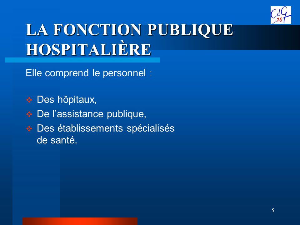 5 LA FONCTION PUBLIQUE HOSPITALIÈRE Elle comprend le personnel : Des hôpitaux, De lassistance publique, Des établissements spécialisés de santé.
