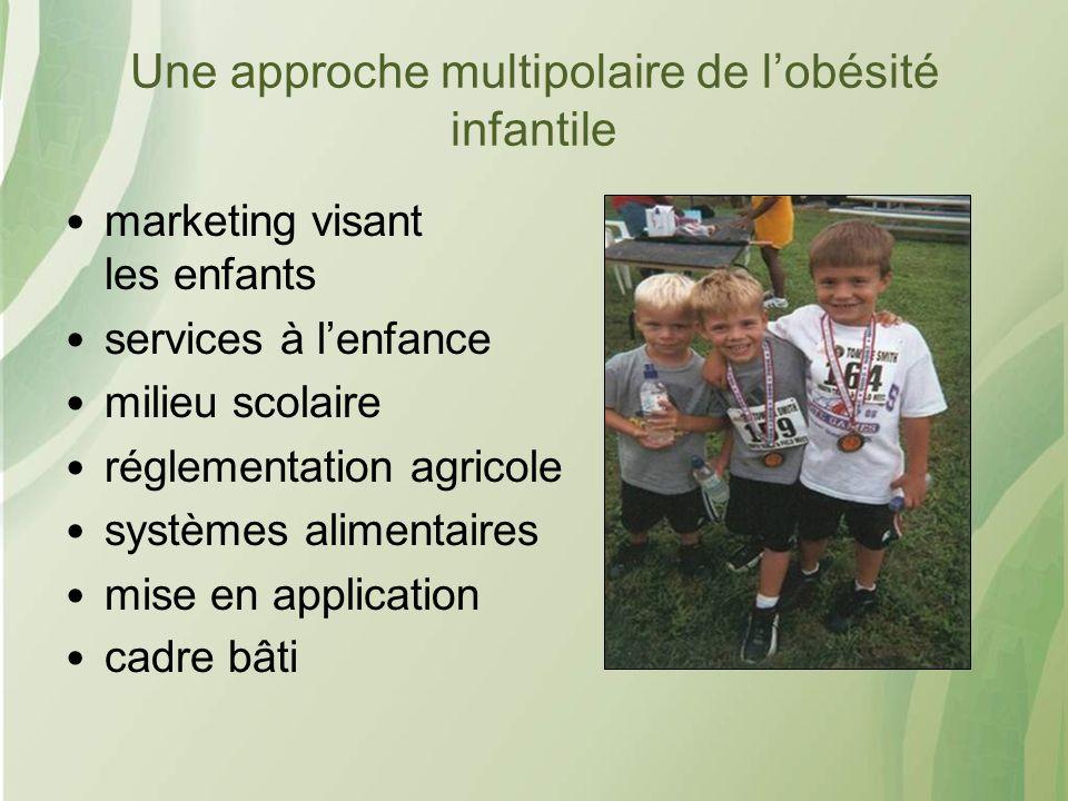 Une approche multipolaire de lobésité infantile marketing visant les enfants services à lenfance milieu scolaire réglementation agricole systèmes alimentaires mise en application cadre bâti