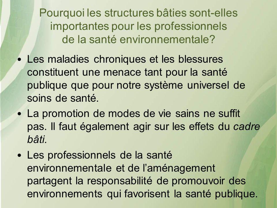 Pourquoi les structures bâties sont-elles importantes pour les professionnels de la santé environnementale.
