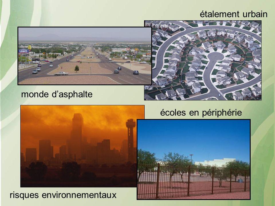 étalement urbain écoles en périphérie risques environnementaux monde dasphalte