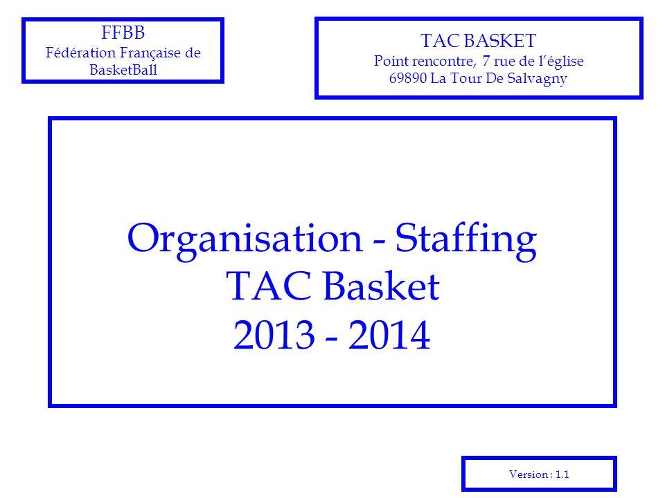 Organisation - Staffing TAC Basket 2013 - 2014 FFBB Fédération Française de BasketBall TAC BASKET Point rencontre, 7 rue de léglise 69890 La Tour De Salvagny Version : 1.1