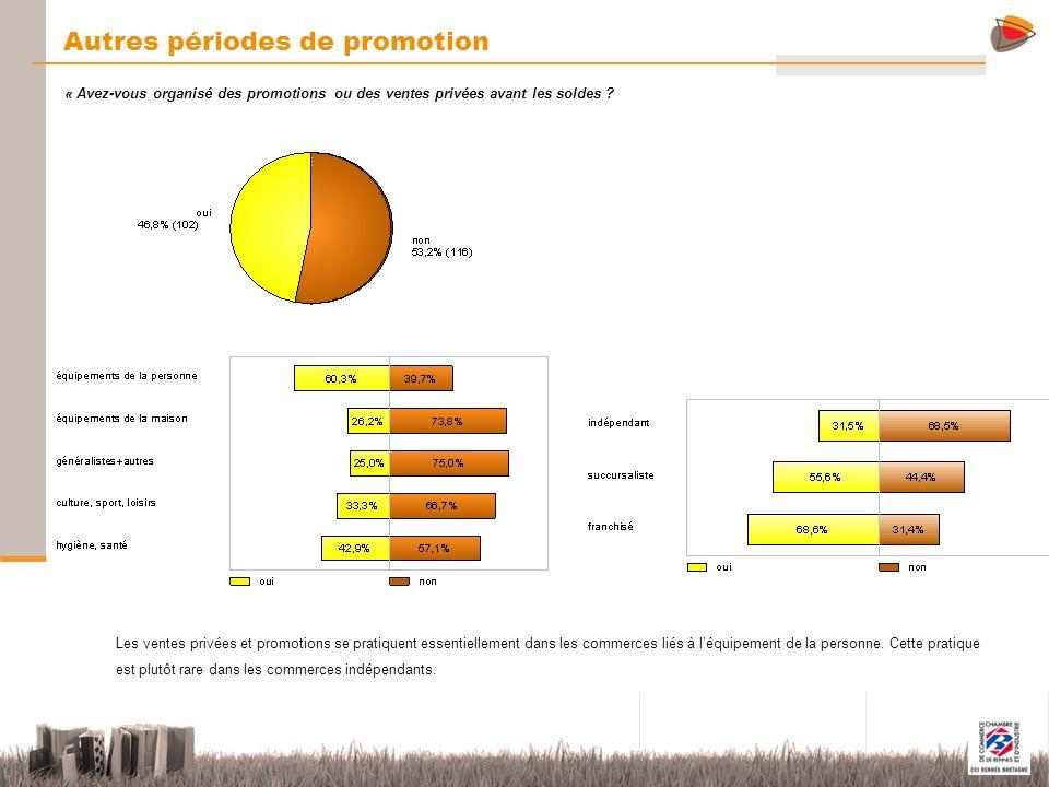 17 Autres périodes de promotion « Avez-vous organisé des promotions ou des ventes privées avant les soldes ? Motifs dinsatisfaction Les ventes privées