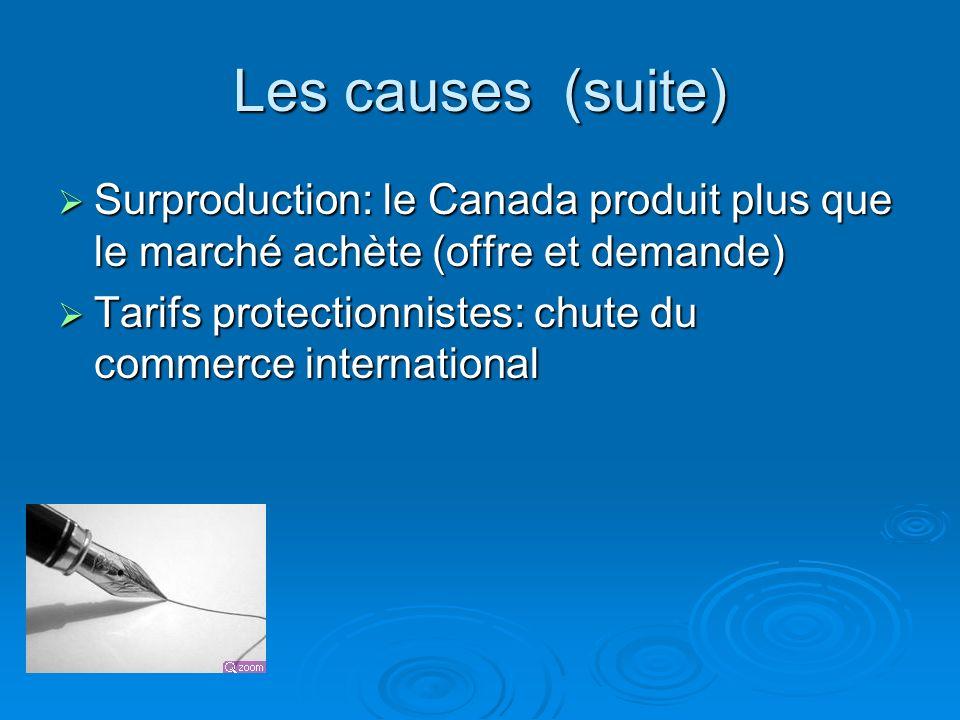 Les causes (suite) Surproduction: le Canada produit plus que le marché achète (offre et demande) Surproduction: le Canada produit plus que le marché a