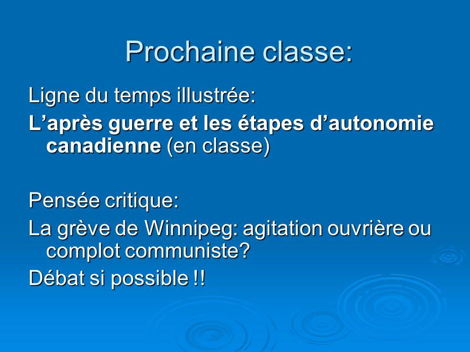Prochaine classe: Ligne du temps illustrée: Laprès guerre et les étapes dautonomie canadienne (en classe) Pensée critique: La grève de Winnipeg: agita