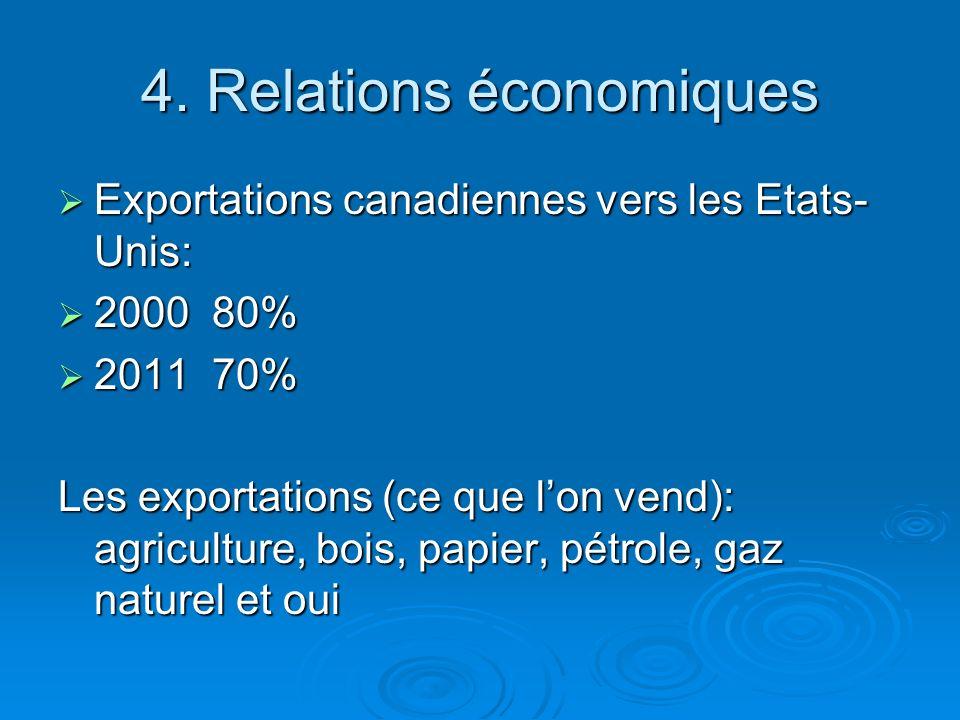 4. Relations économiques Exportations canadiennes vers les Etats- Unis: Exportations canadiennes vers les Etats- Unis: 2000 80% 2000 80% 2011 70% 2011