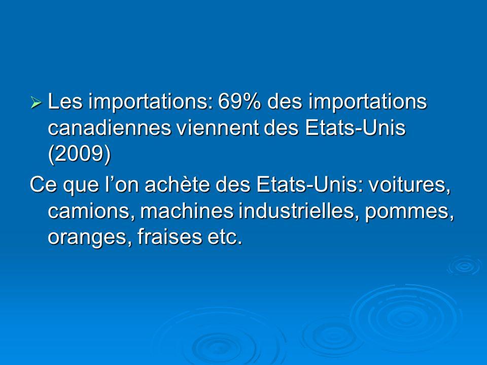 Les importations: 69% des importations canadiennes viennent des Etats-Unis (2009) Les importations: 69% des importations canadiennes viennent des Etat