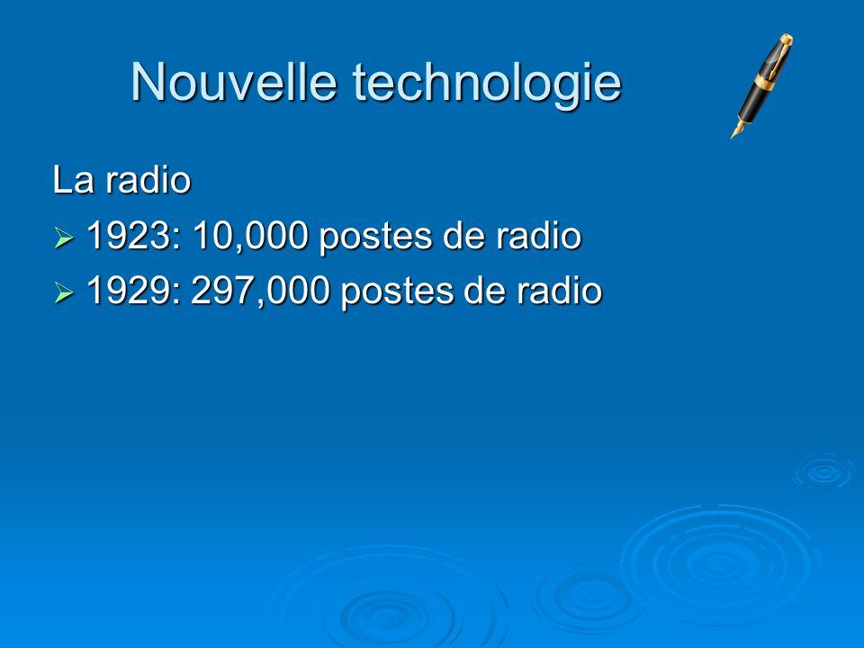Nouvelle technologie La radio 1923: 10,000 postes de radio 1923: 10,000 postes de radio 1929: 297,000 postes de radio 1929: 297,000 postes de radio