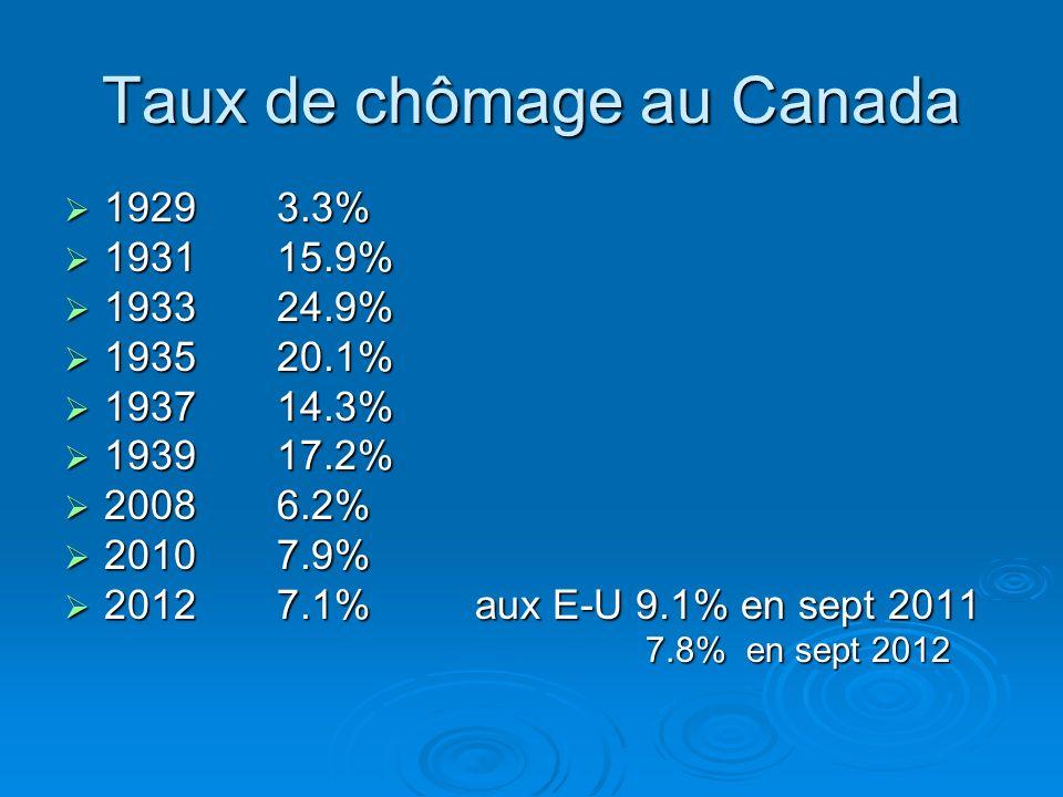 Taux de chômage au Canada 19293.3% 19293.3% 193115.9% 193115.9% 193324.9% 193324.9% 193520.1% 193520.1% 193714.3% 193714.3% 193917.2% 193917.2% 2008 6