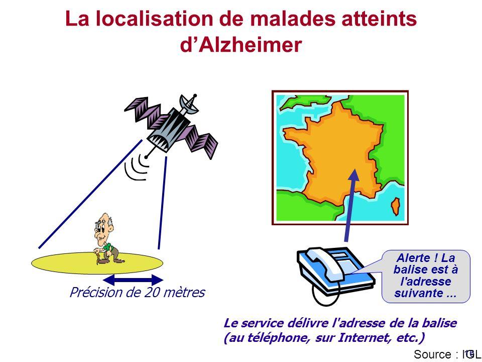 16 La localisation de malades atteints dAlzheimer Précision de 20 mètres Le service délivre l adresse de la balise (au téléphone, sur Internet, etc.) Alerte .