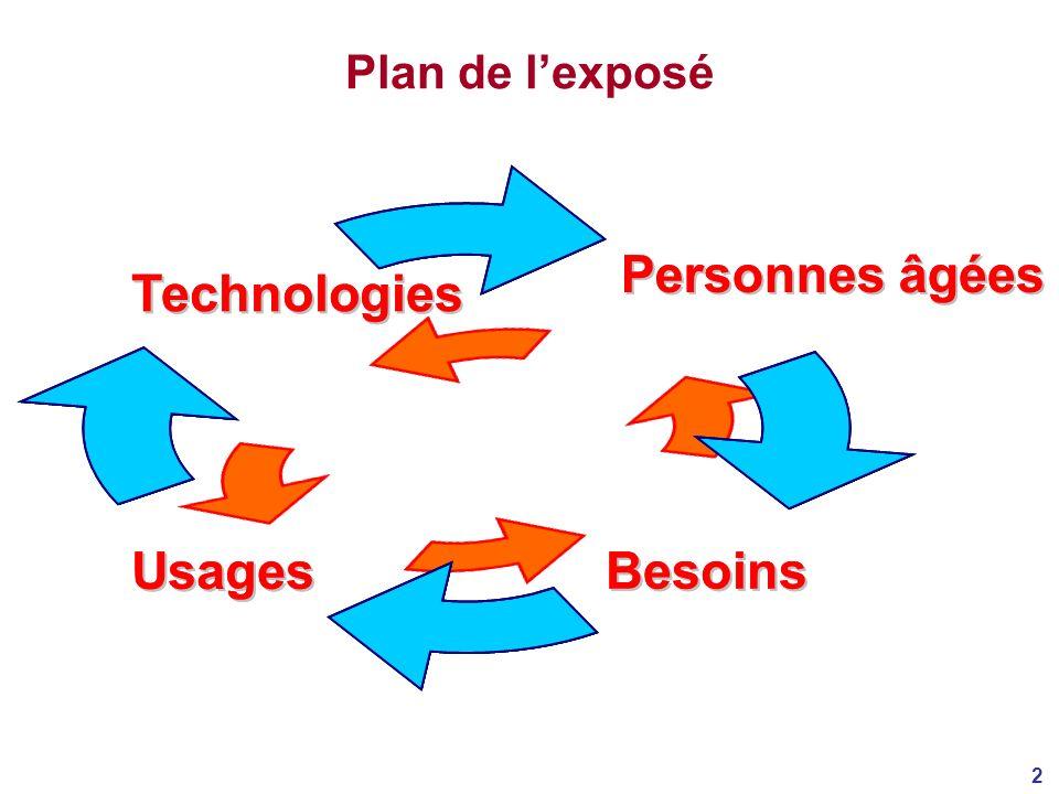 2 Plan de lexposé Personnes âg é é es Besoins Technologies Usages Personnes âg é é es Besoins Technologies Usages