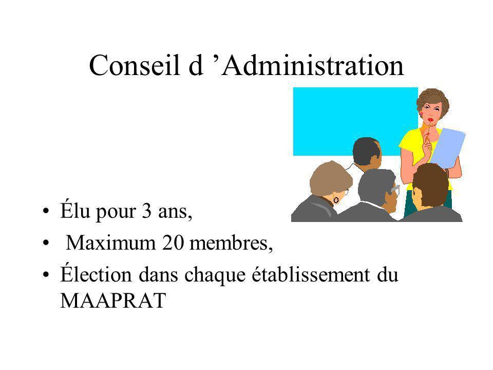 Conseil d Administration Élu pour 3 ans, Maximum 20 membres, Élection dans chaque établissement du MAAPRAT