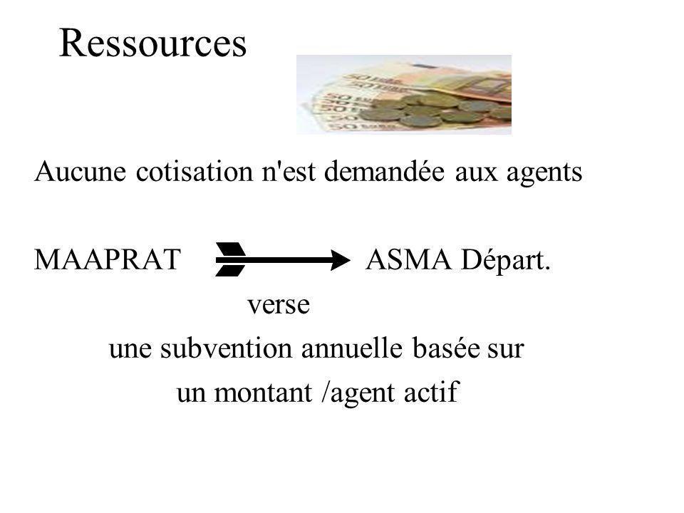 Ressources Aucune cotisation n est demandée aux agents MAAPRAT ASMA Départ.