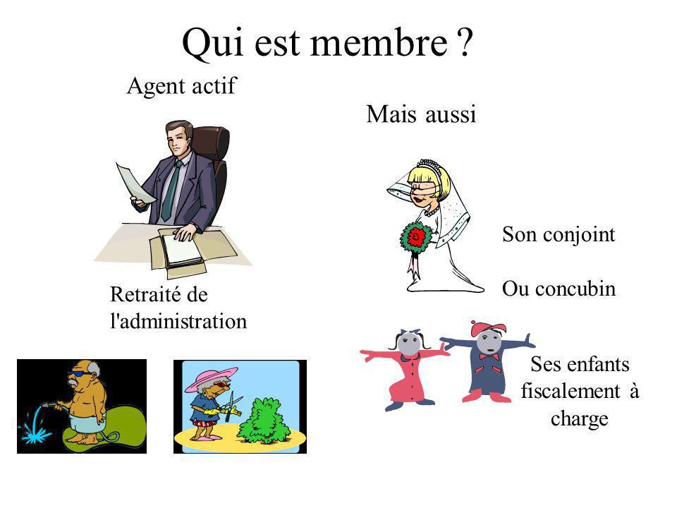 Qui est membre .