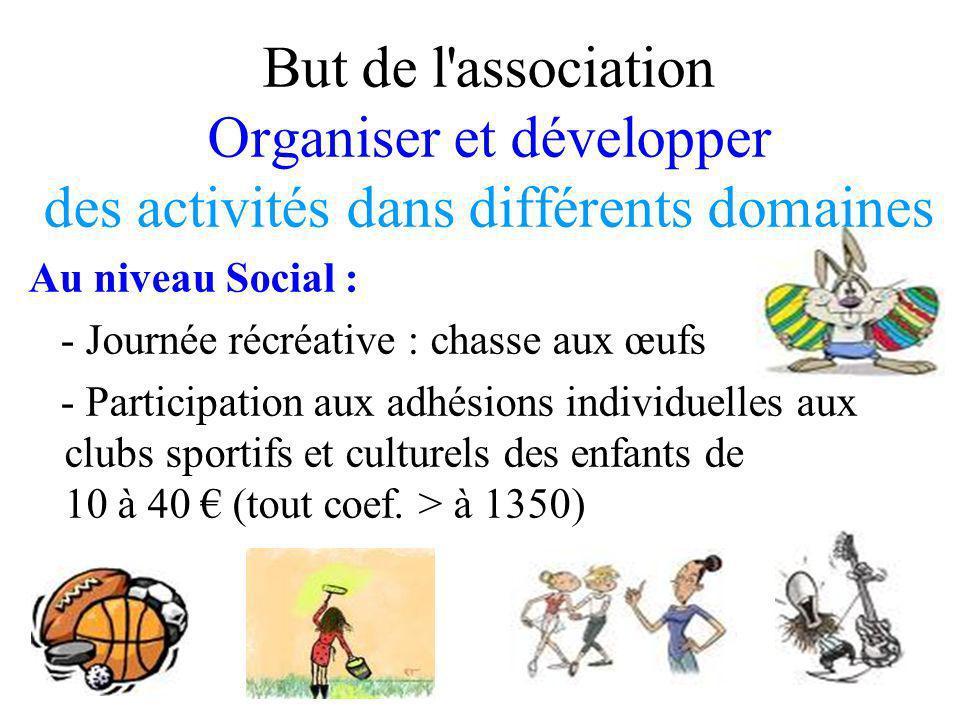 But de l association Organiser et développer des activités dans différents domaines Au niveau Social : - Journée récréative : chasse aux œufs - Participation aux adhésions individuelles aux clubs sportifs et culturels des enfants de 10 à 40 (tout coef.