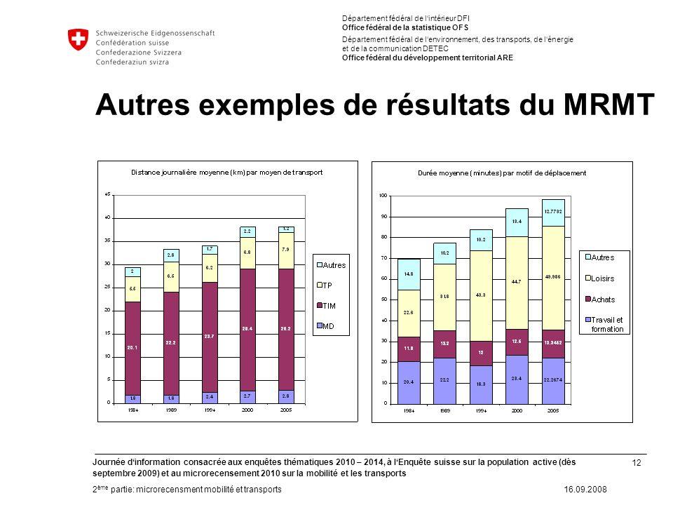 12 Journée dinformation consacrée aux enquêtes thématiques 2010 – 2014, à lEnquête suisse sur la population active (dès septembre 2009) et au microrec