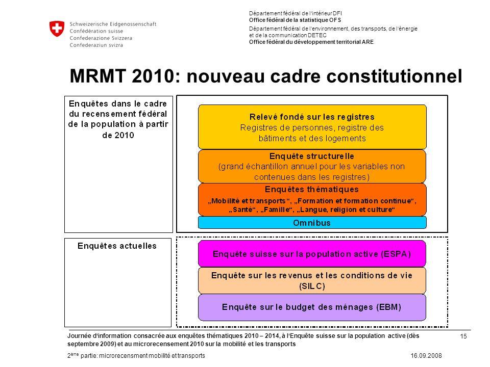 15 Journée dinformation consacrée aux enquêtes thématiques 2010 – 2014, à lEnquête suisse sur la population active (dès septembre 2009) et au microrec