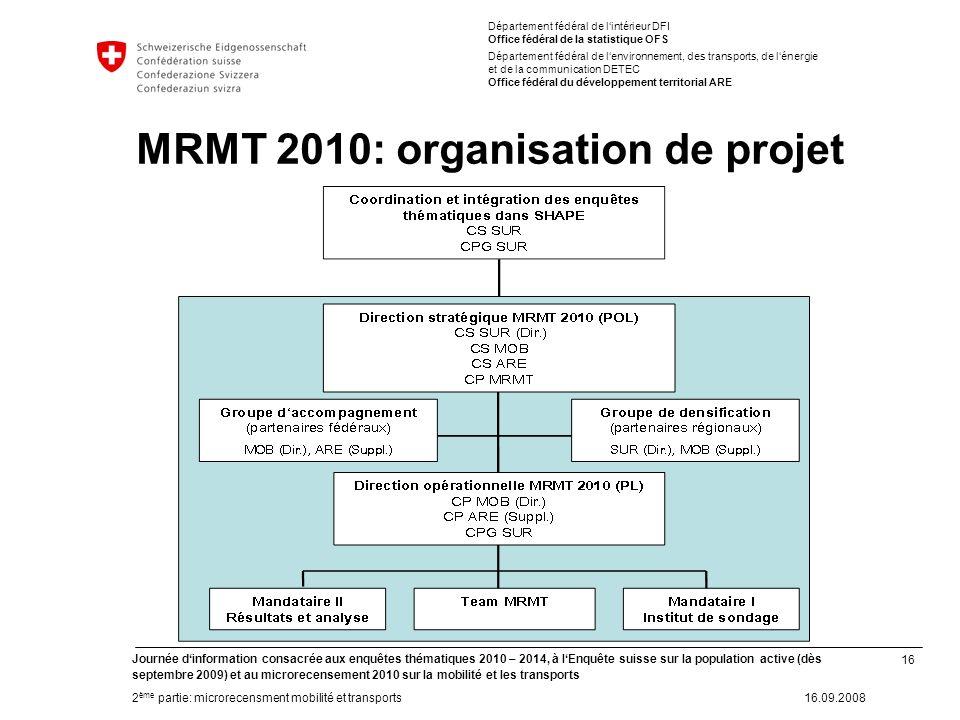 16 Journée dinformation consacrée aux enquêtes thématiques 2010 – 2014, à lEnquête suisse sur la population active (dès septembre 2009) et au microrec
